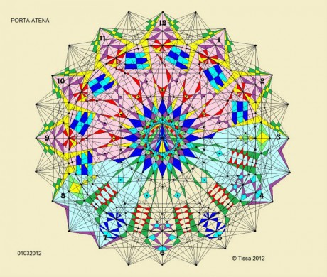 Datování enneagramu